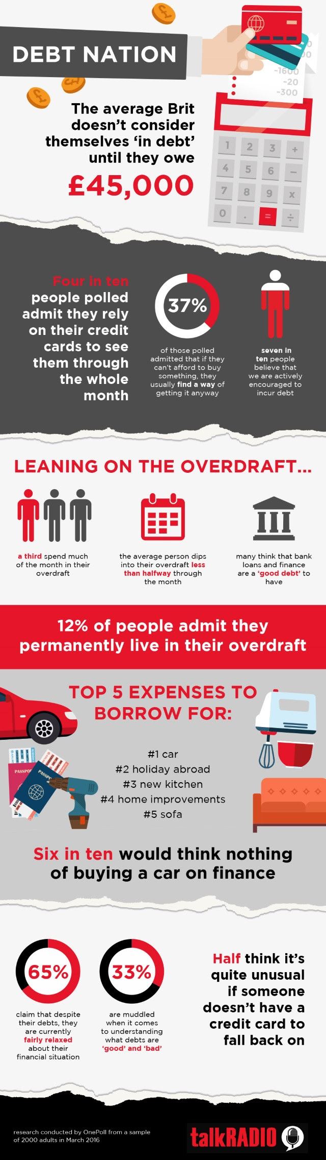 debt infographic march 2016
