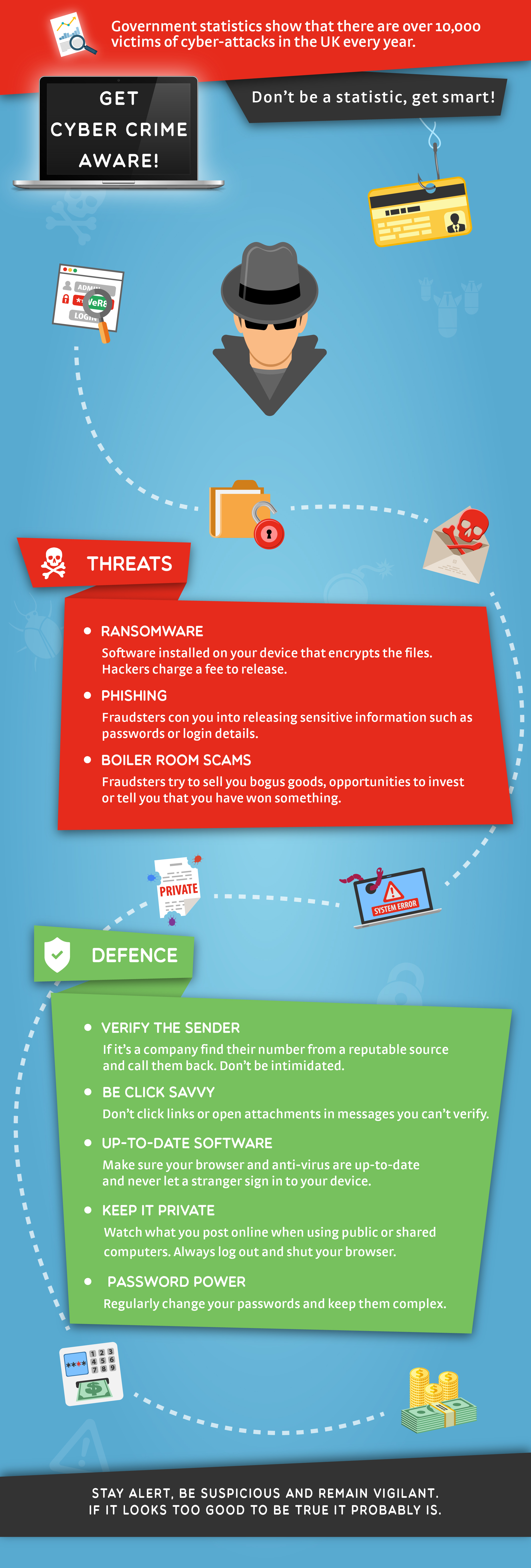 cyber-crime-infographic-06